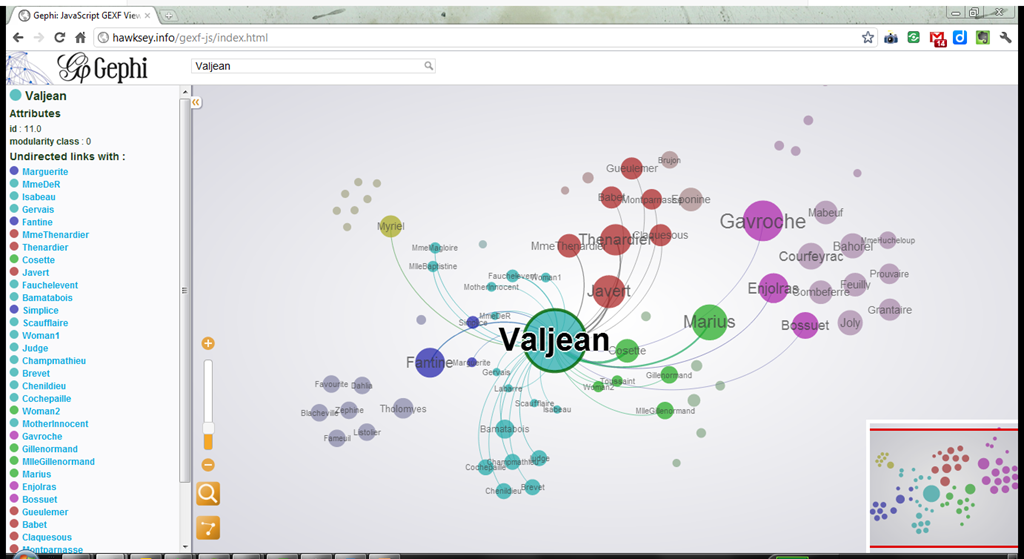 NodeGL: An online interactive viewer for NodeXL graphs