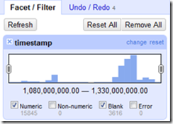 Google Refine - Numeric Histogram