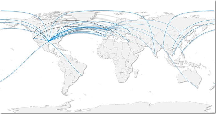 capret - source target map