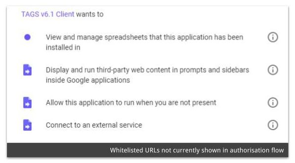 Whitelisted URLs not currently shown in authorisation flow